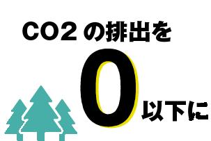 CO2の排出を0以下に